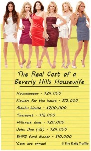 Real-Cost-Beverly-Hills-Housewife-2
